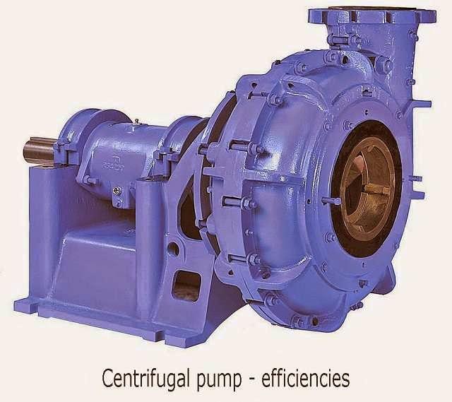 Centrifugal pump efficiencies