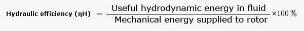 Hydraulic efficiency of a centrifugal pump