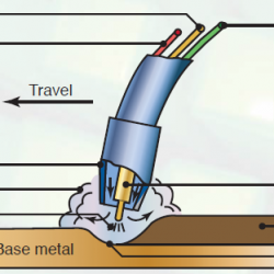 Equipment used in gas metal arc welding operation
