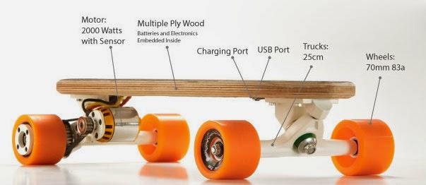 Skateboard BOLT parts