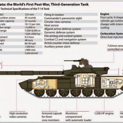 Armata T 14 battle tank
