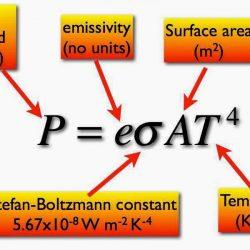 Stefan–Boltzmann law equation