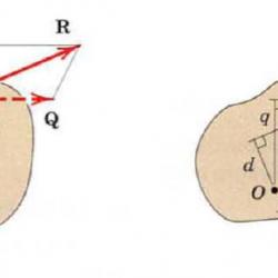 Varignon's Theorem