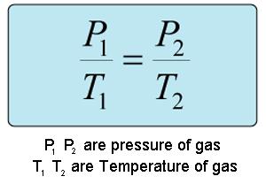 gay lussacs law formula