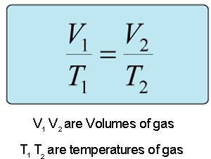 charles law formula
