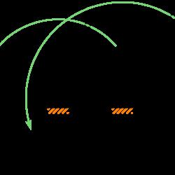 Double crank grashof's law