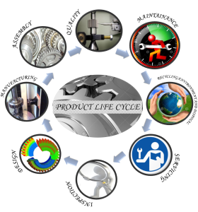 Design and manufacturing technologies for Product Life Cycle (DPLC 2016) logo