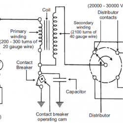 Schematic diagram of Battery Ignition System