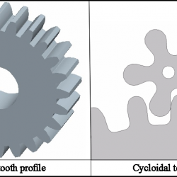 Involute and Cycloid tooth profile