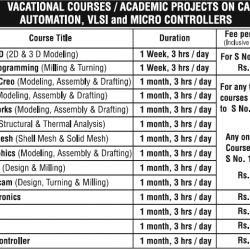 Vacational coursed by CITD India