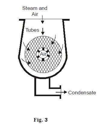 central flow condenser