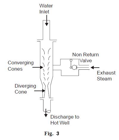 Ejector condenser
