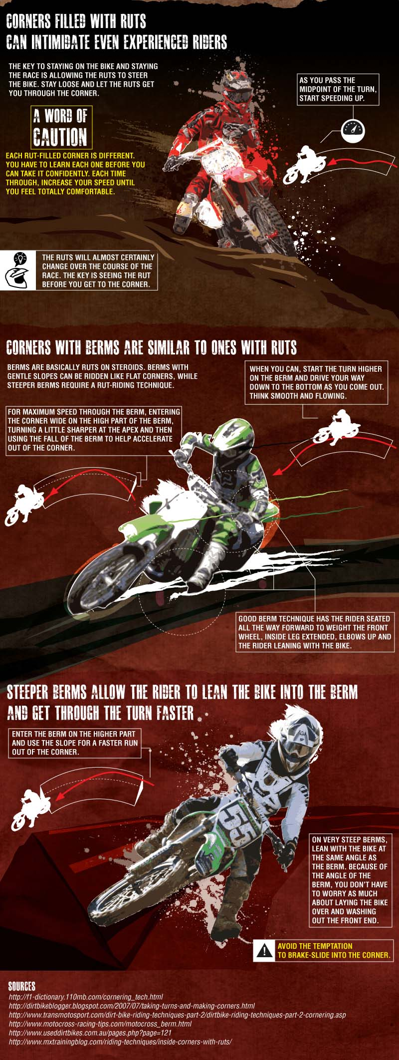 Motocross bike racing tricks to win competition