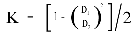 Loss coefficient for sudden contraction