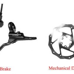 Hydraulic disc brake and mechanical disc brake