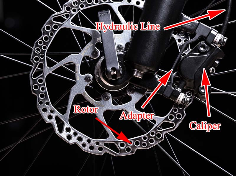 Bike brake parts labeled