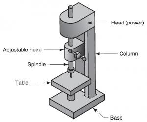 upright drill machine