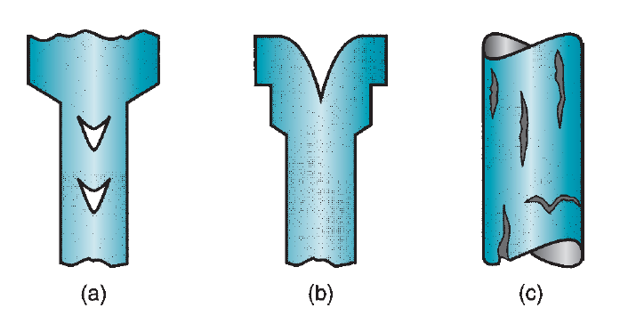 defects in extruded products