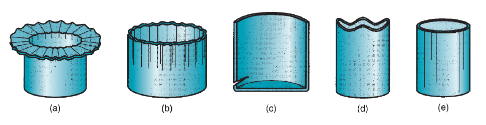 Sheet Metal defects in drawn parts