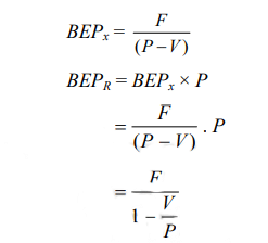 Break-even point equations
