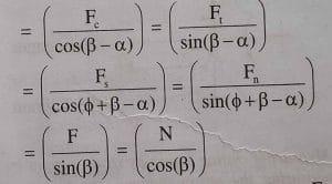 merchant circle equation