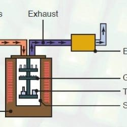 Schematic illustration of the chemical-vapor-deposition process