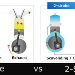 2 stroke and 4 stroke comparison